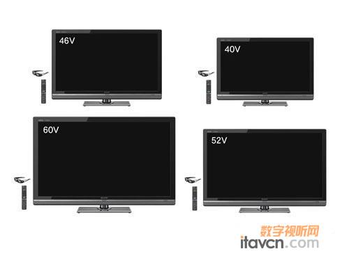 夏普ff1a系列四色led背光液晶电视上市