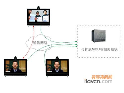 科达推出业界首套远程视频接访解决方案
