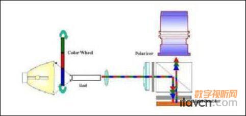 观赏车框架结构图