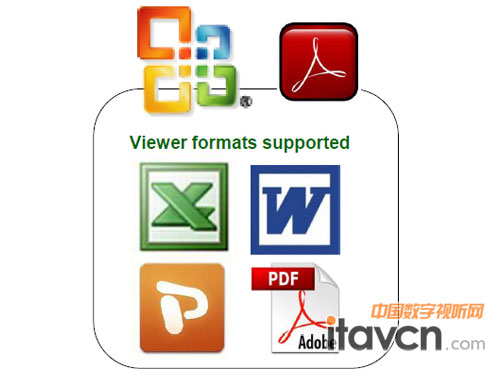 qumi q2支持多种视频,图片,office文档的直接播放图片