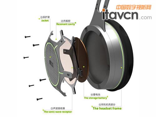 耳机是什么原理_耳机活动阻尼是什么