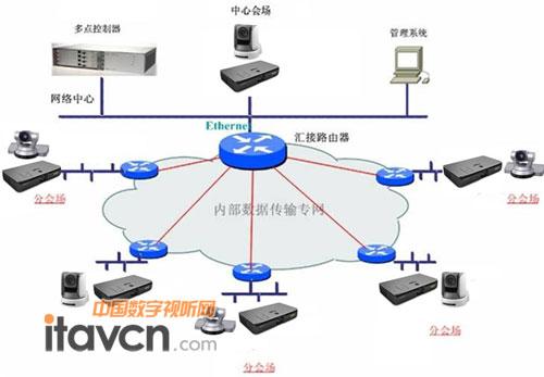 江苏省的产业结构