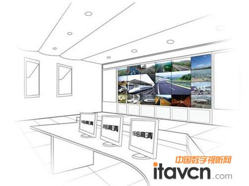 欧帝推出智能云360度全景监控显示系统