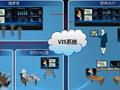 威创可视化交互系统VIS引领行业新方向