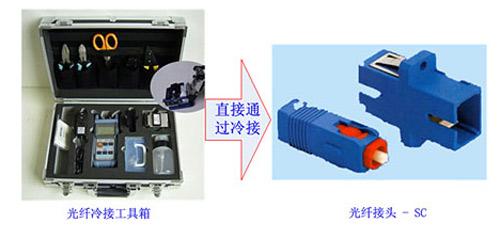 光纤接头无需热熔接,直接通过冷接打压方法