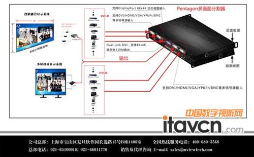 新产品,新方案,为客户提供最好的图像处理设备.