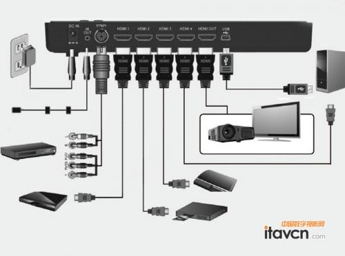 器ve829线路连接