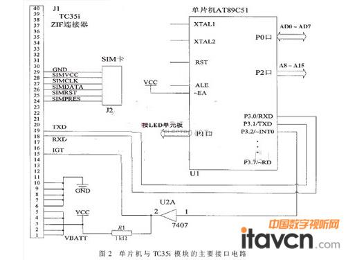 单片机与tc35i模块的主要接口电路