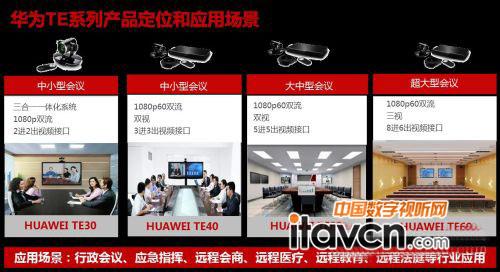 华为te系视频会议终端将亮相cebit2014