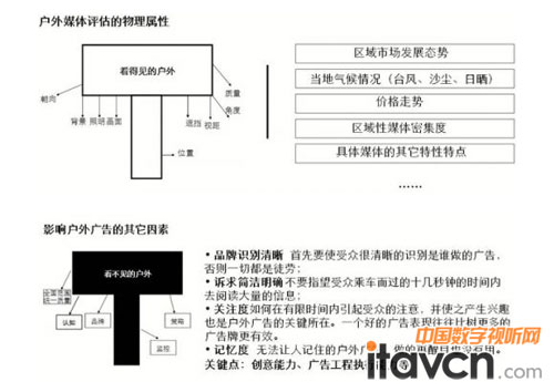 定义法串联电路图