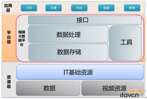 家居企业组织结构
