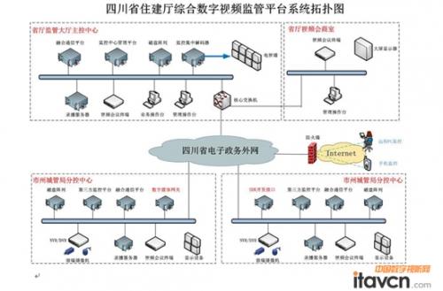 综合治理系统 数据库逻辑结构设计