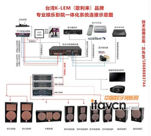 k-lem发布a&m系列ktv及影院音响系统