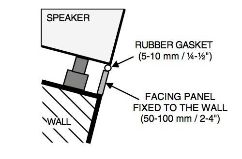 浅谈音箱嵌入式安装方法及注意事项