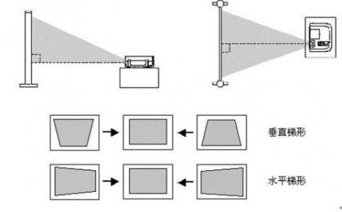 乐视2结构平面图