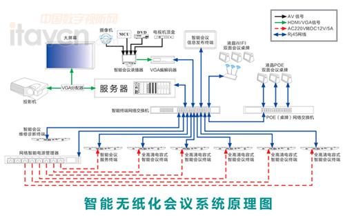 鼠标内部结构原理图