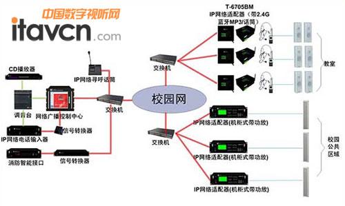 网络机房安装结构图片