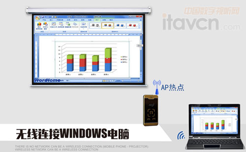 美高g2风行版无线微型投影机可以无线连接笔记本电脑