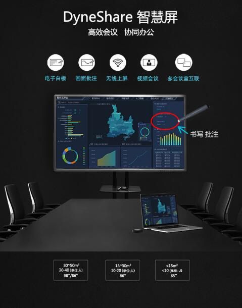 中国数字视听网首页 led显示屏 动态 > 正文  dynecloud智慧云屏是一