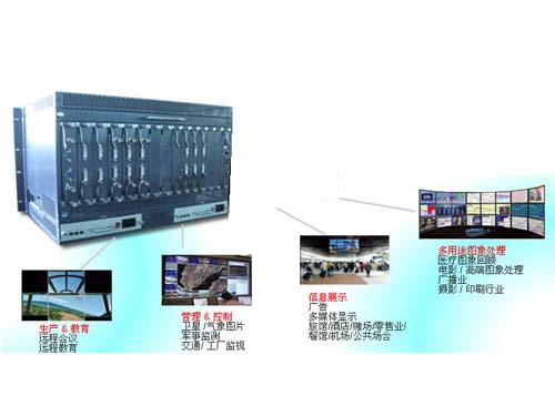 龙拓科技SPY硬件拼接控制器