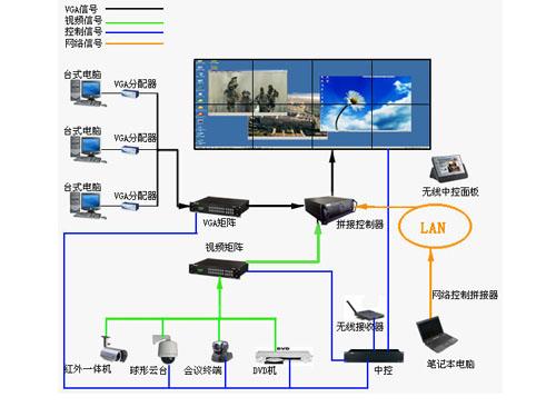 龙拓科技SPY工控式拼接控制器