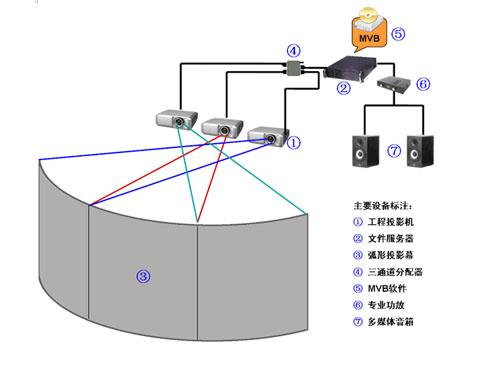 龙拓科技MVB-LT