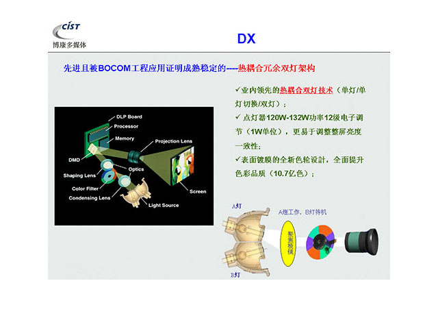 DigiVision-DX50D
