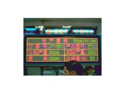 雷盛Φ3.75室内双色LED显示屏