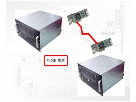 海视宽屏V400D集群