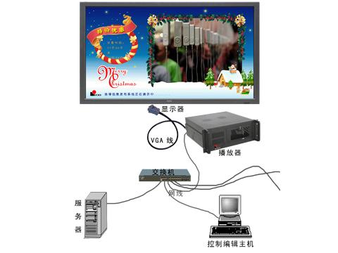 吉禄信息发布系统