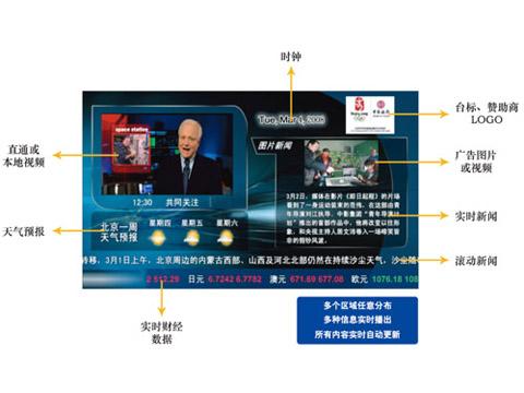 中科大洋D3-Info.Net
