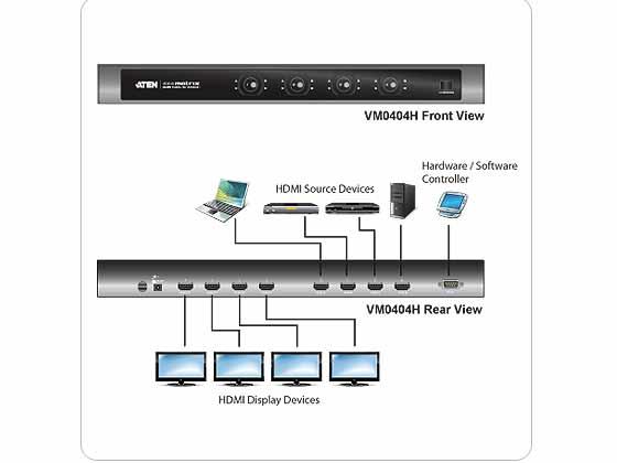宏正VM0404H产品连接示意图
