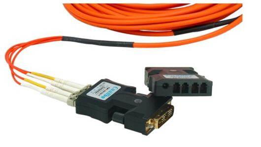 宽博DVI信号光纤传输器CM1-201SA-TR