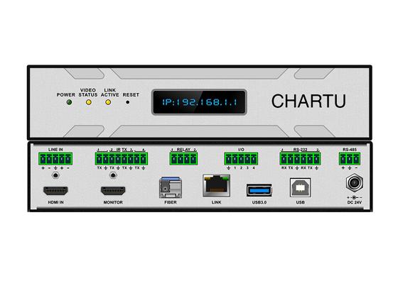 CHARTU长图CVS-HDMI-I